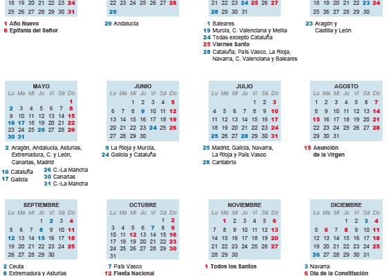 Almanaque De Bristol 2015
